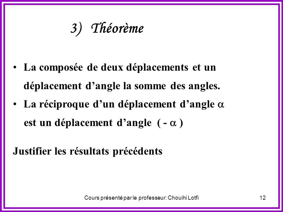 Cours présenté par le professeur: Chouihi Lotfi11 2) Application Préciser langle du déplacement f dans chacun des cas suivants : * f =t u * f = R (I,