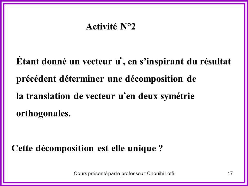 Cours présenté par le professeur: Chouihi Lotfi16 Retenons : Si // alors S oS = t 2IJ où I est un point quelconque de et J est son projeté orthogonale