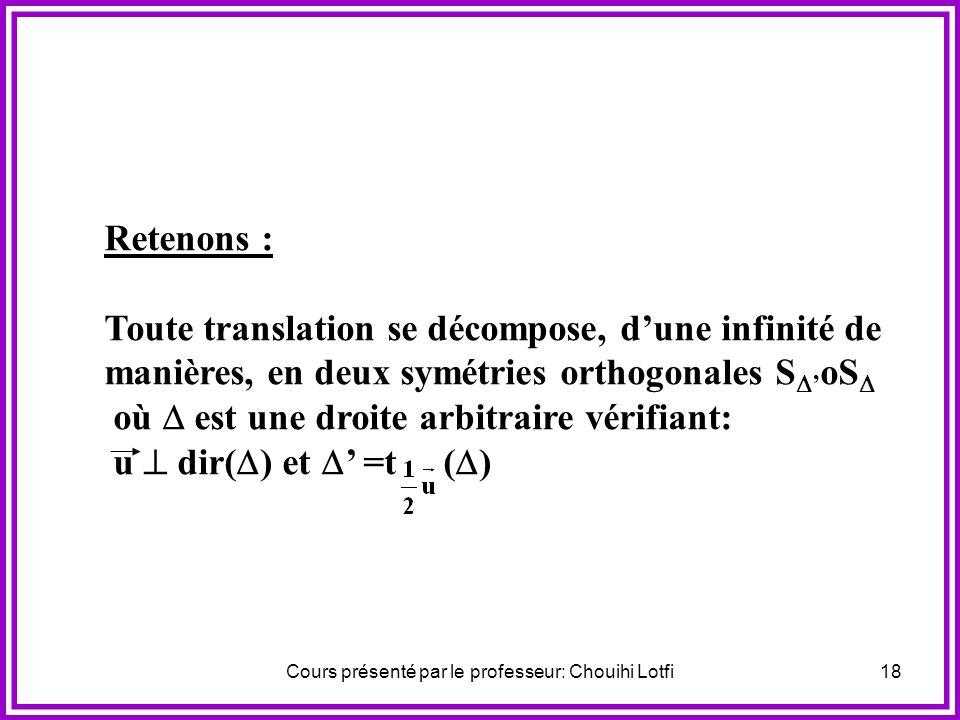 Cours présenté par le professeur: Chouihi Lotfi17 Activité N°2 Étant donné un vecteur u, en sinspirant du résultat précédent déterminer une décomposit