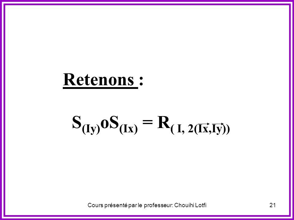 Cours présenté par le professeur: Chouihi Lotfi20 Activité N°1 On considère deux droites (Ix) et (Iy) sécantes en un point I et un point M du plan. On