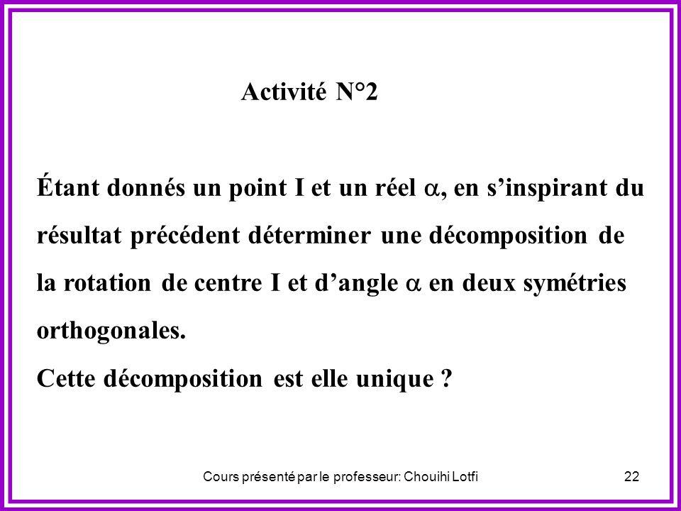 Cours présenté par le professeur: Chouihi Lotfi21 Retenons : S (Iy) oS (Ix) = R ( I, 2(Ix,Iy))