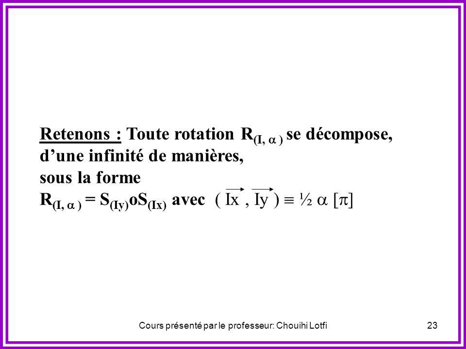 Cours présenté par le professeur: Chouihi Lotfi22 Activité N°2 Étant donnés un point I et un réel, en s inspirant du résultat précédent déterminer une