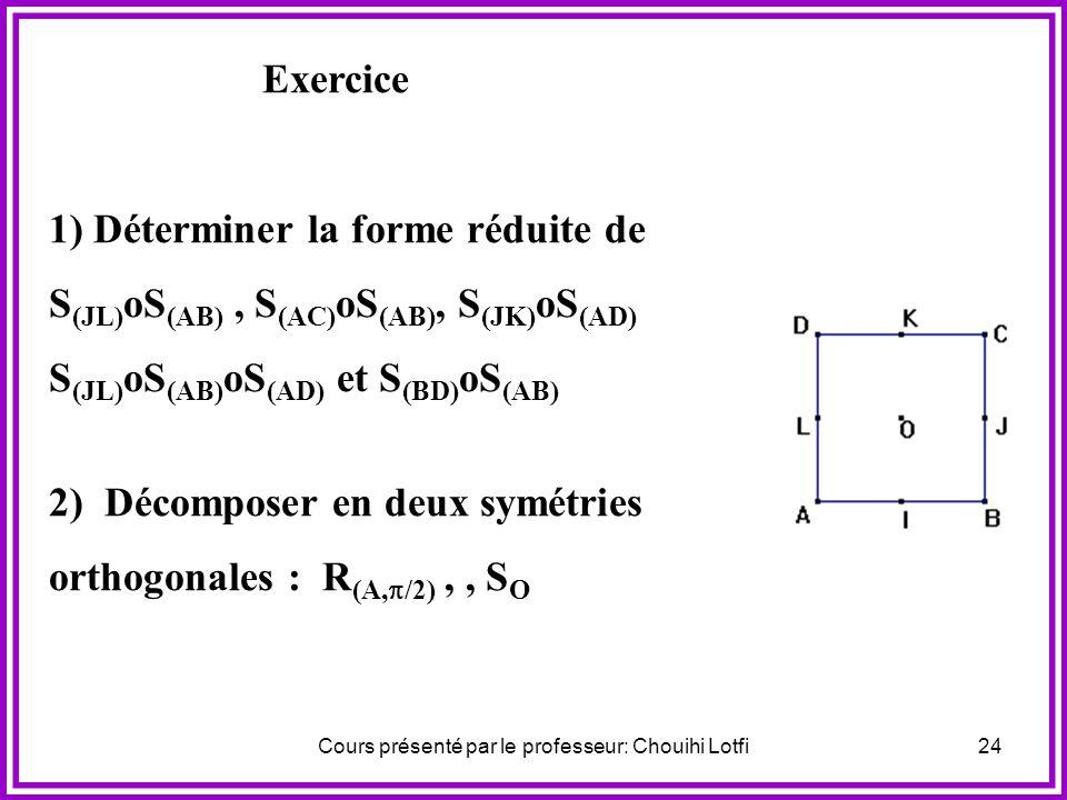 Cours présenté par le professeur: Chouihi Lotfi23 Retenons : Toute rotation R (I, ) se décompose, d une infinité de manières, sous la forme R (I, ) =