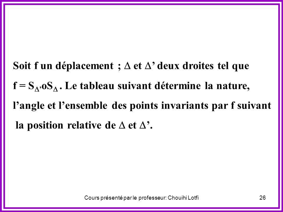 Cours présenté par le professeur: Chouihi Lotfi25 3) Classification des déplacements