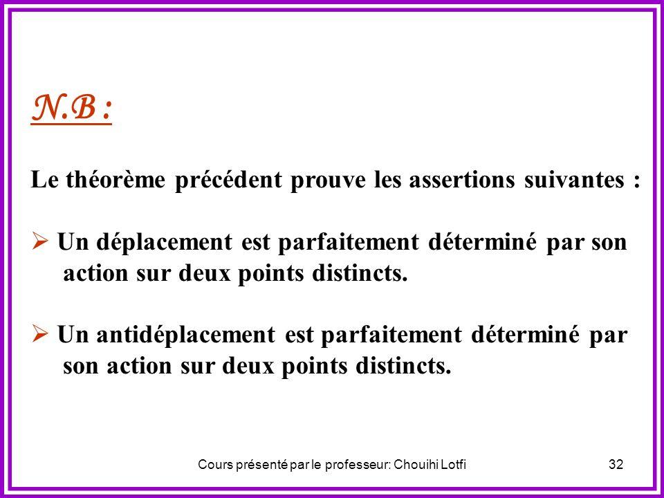 Cours présenté par le professeur: Chouihi Lotfi31 Théorème Si A, B, A et B sont quatre points du plan vérifiant : AB = AB & AB 0 alors I l existe un u