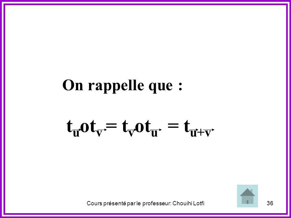 Cours présenté par le professeur: Chouihi Lotfi35 1) Translations