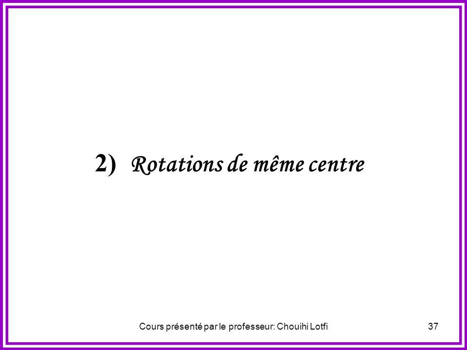 Cours présenté par le professeur: Chouihi Lotfi36 On rappelle que : t u ot v = t v ot u = t u+v