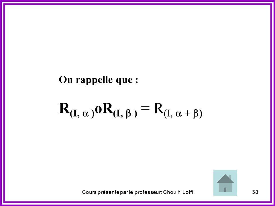 Cours présenté par le professeur: Chouihi Lotfi37 2) R otations de même centre