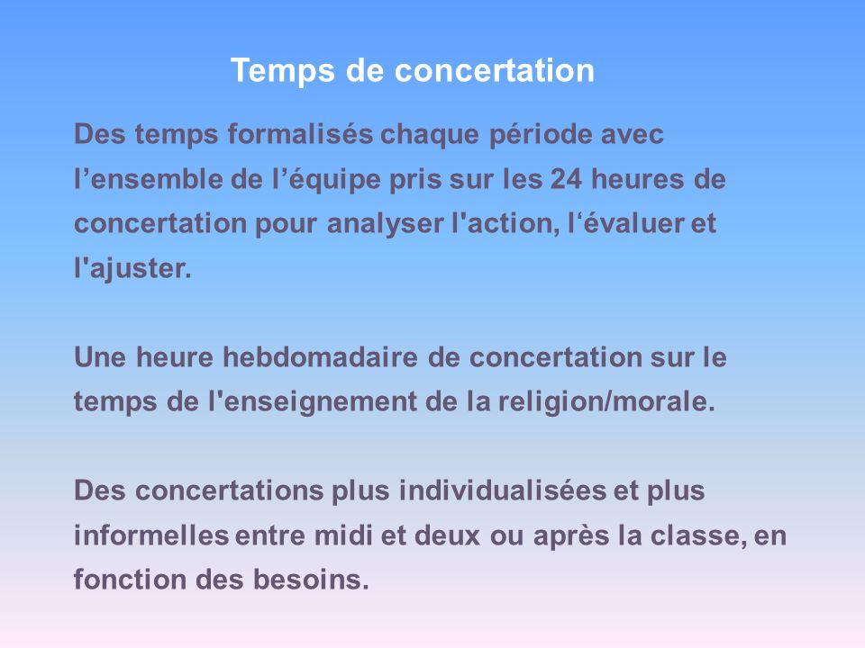Temps de concertation Des temps formalisés chaque période avec lensemble de léquipe pris sur les 24 heures de concertation pour analyser l'action, lév