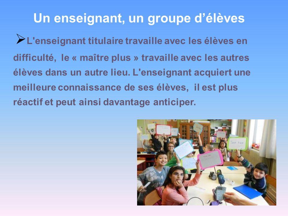 Un enseignant, un groupe délèves L'enseignant titulaire travaille avec les élèves en difficulté, le « maître plus » travaille avec les autres élèves d