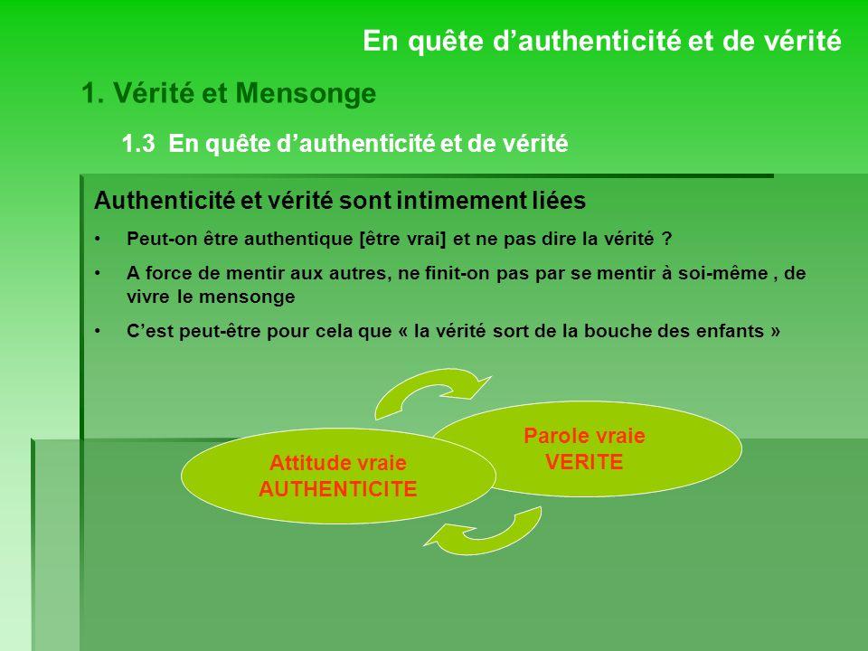 1.3 En quête dauthenticité et de vérité En quête dauthenticité et de vérité Authenticité et vérité sont intimement liées Peut-on être authentique [êtr