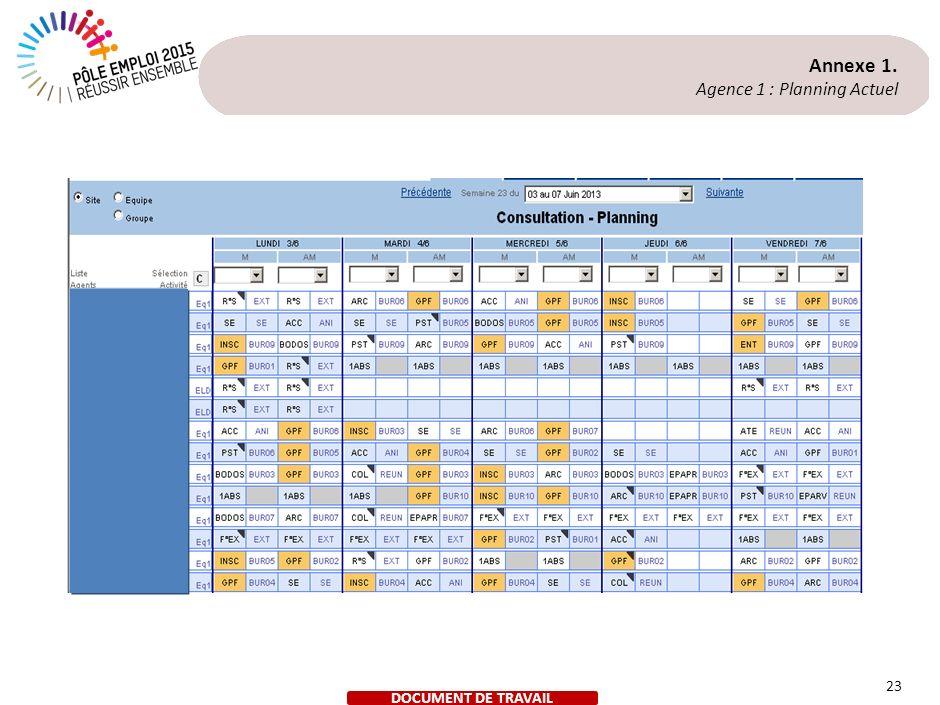 Annexe 1. Agence 1 : Planning Actuel 23 DOCUMENT DE TRAVAIL 23