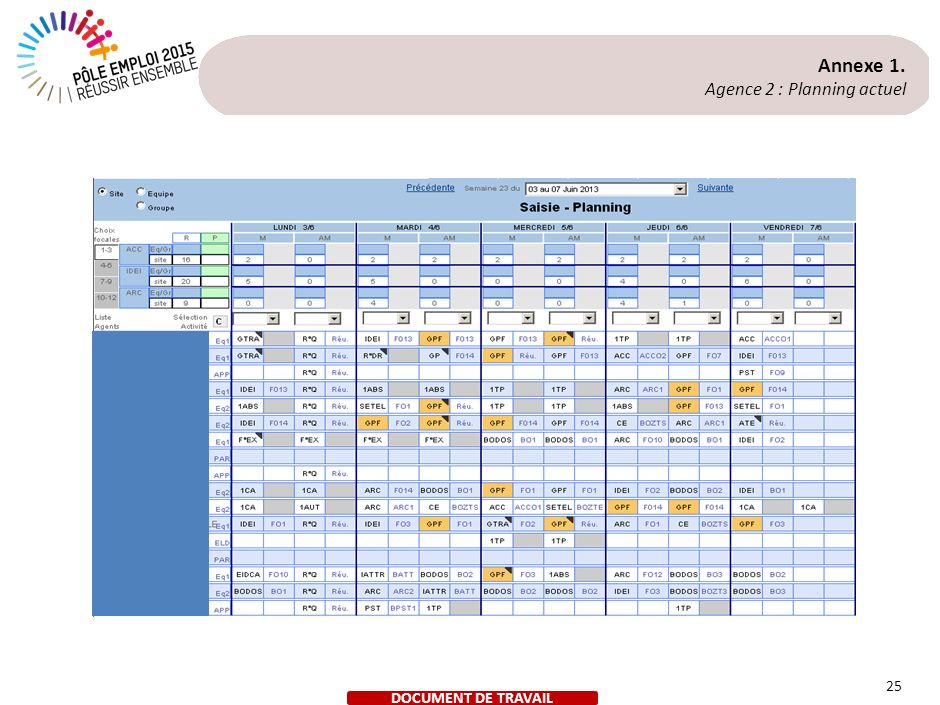 25 Annexe 1. Agence 2 : Planning actuel DOCUMENT DE TRAVAIL 25
