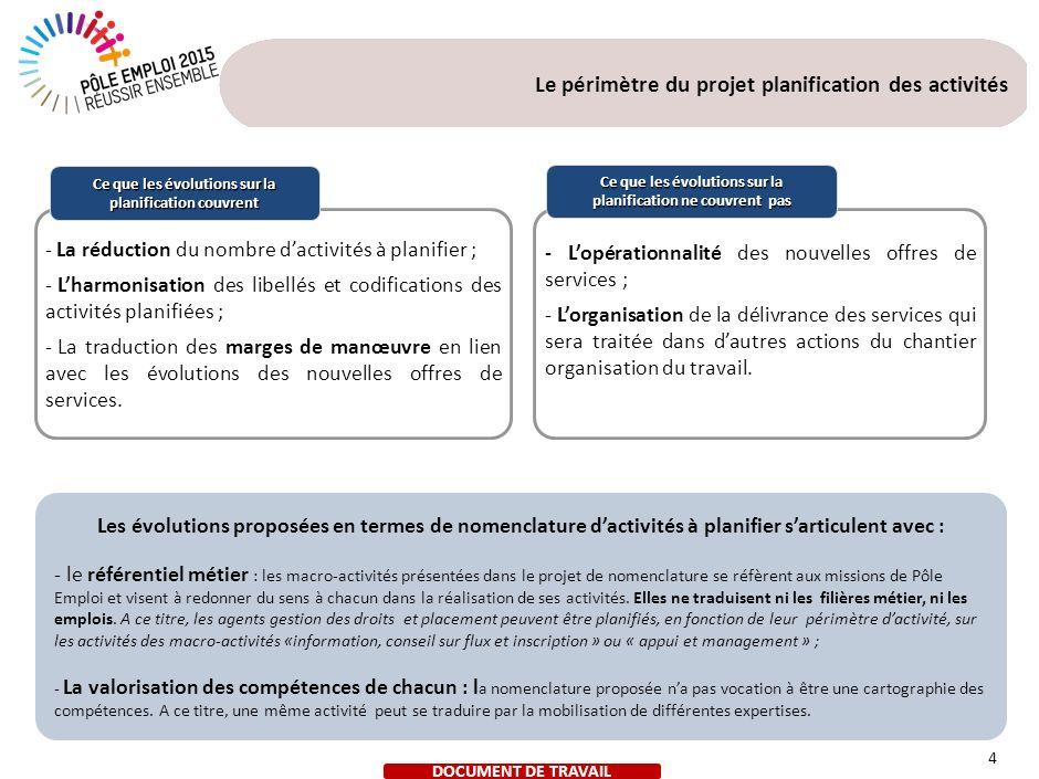 4 Le périmètre du projet planification des activités DOCUMENT DE TRAVAIL - La réduction du nombre dactivités à planifier ; - Lharmonisation des libell