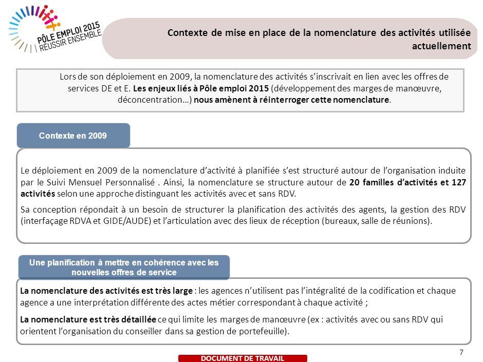 7 Contexte de mise en place de la nomenclature des activités utilisée actuellement DOCUMENT DE TRAVAIL Le déploiement en 2009 de la nomenclature dacti