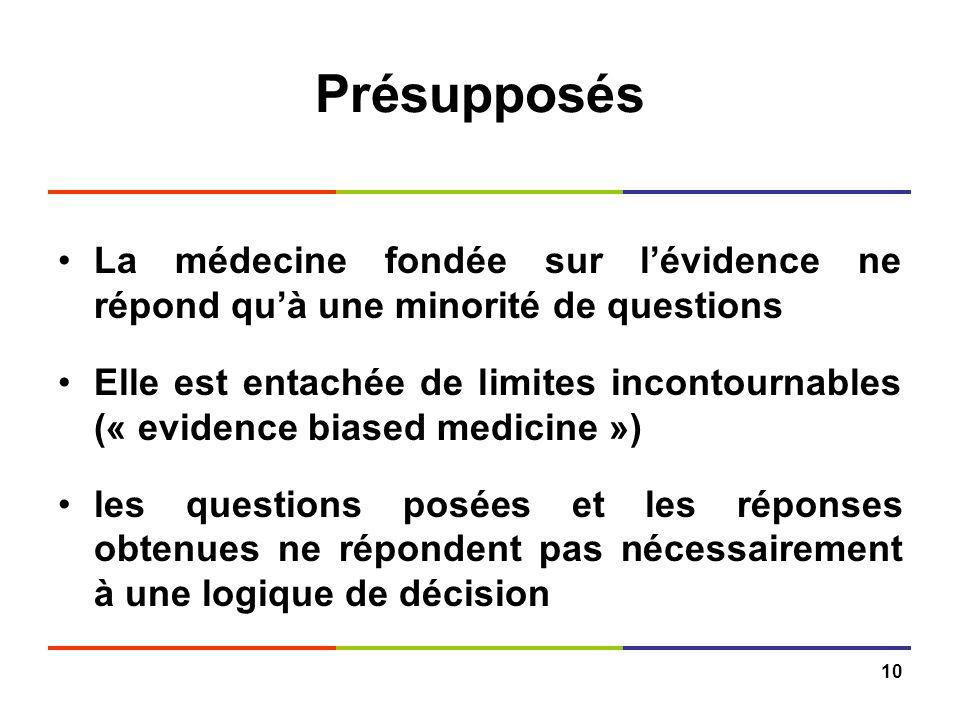 10 Présupposés La médecine fondée sur lévidence ne répond quà une minorité de questions Elle est entachée de limites incontournables (« evidence biase
