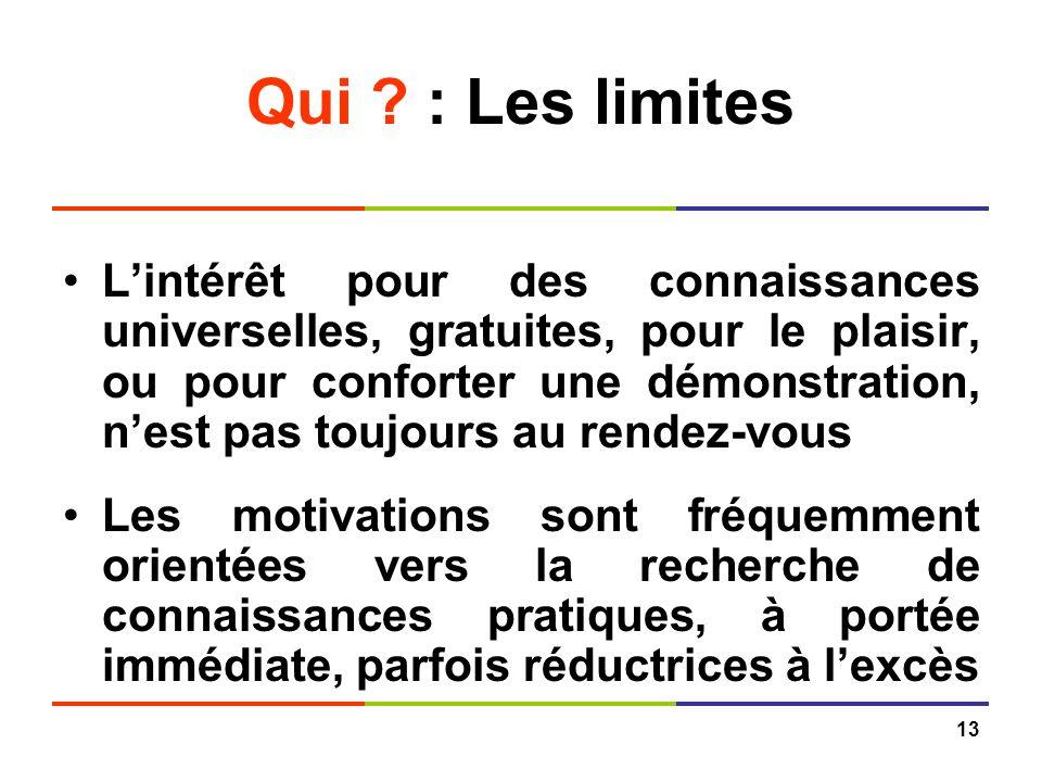 13 Qui ? : Les limites Lintérêt pour des connaissances universelles, gratuites, pour le plaisir, ou pour conforter une démonstration, nest pas toujour