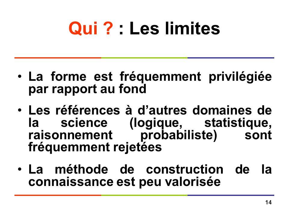 14 Qui ? : Les limites La forme est fréquemment privilégiée par rapport au fond Les références à dautres domaines de la science (logique, statistique,