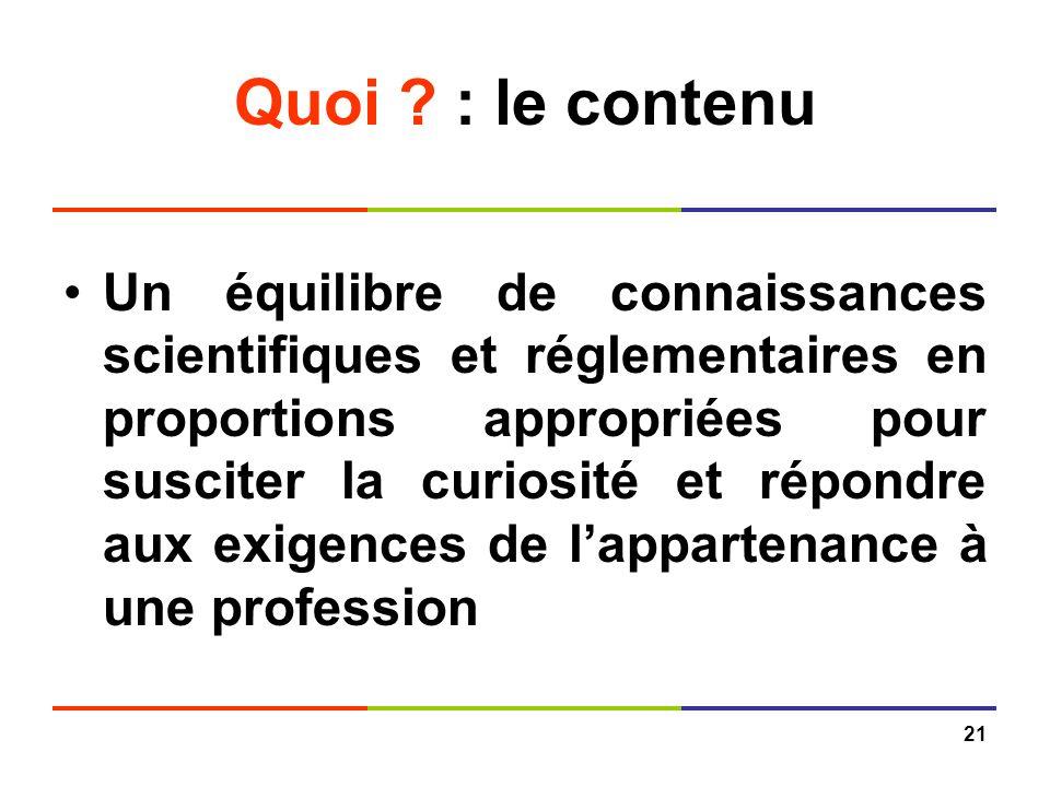 21 Quoi ? : le contenu Un équilibre de connaissances scientifiques et réglementaires en proportions appropriées pour susciter la curiosité et répondre