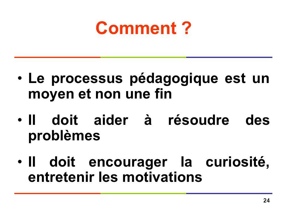 24 Comment ? Le processus pédagogique est un moyen et non une fin Il doit aider à résoudre des problèmes Il doit encourager la curiosité, entretenir l