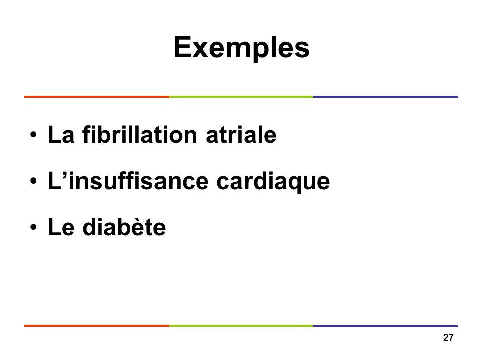 27 Exemples La fibrillation atriale Linsuffisance cardiaque Le diabète