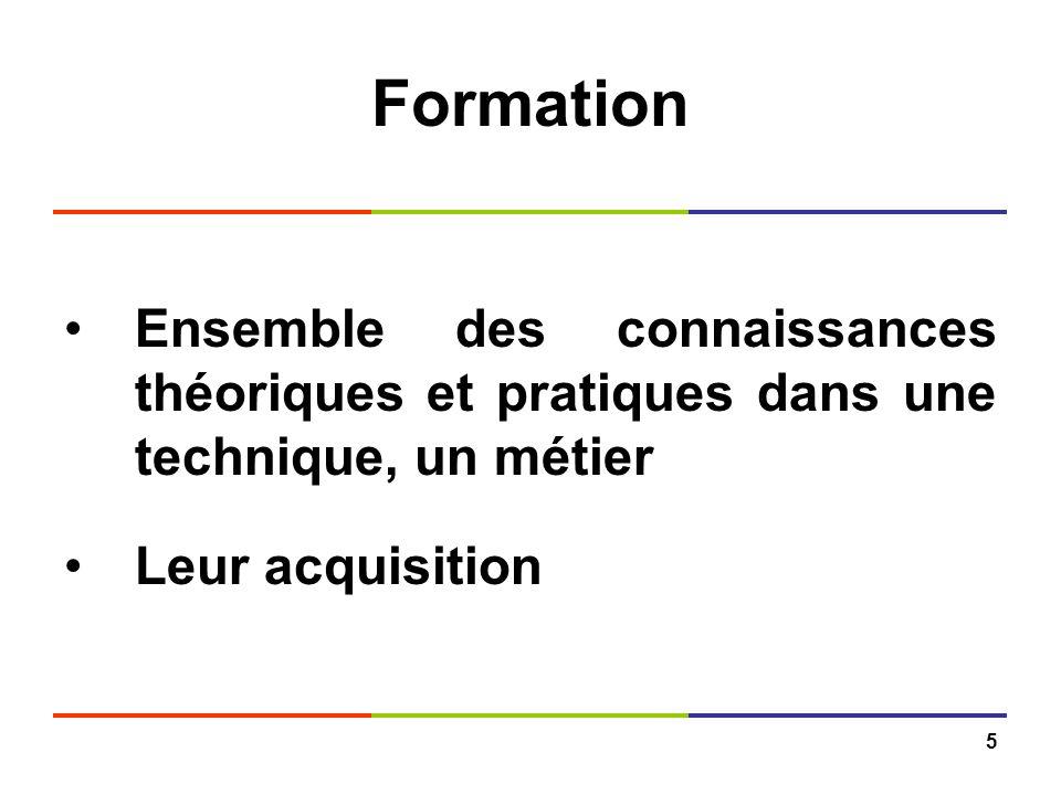5 Formation Ensemble des connaissances théoriques et pratiques dans une technique, un métier Leur acquisition