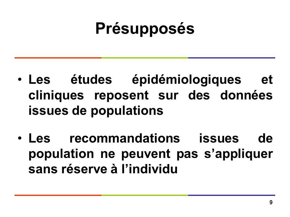 9 Présupposés Les études épidémiologiques et cliniques reposent sur des données issues de populations Les recommandations issues de population ne peuv