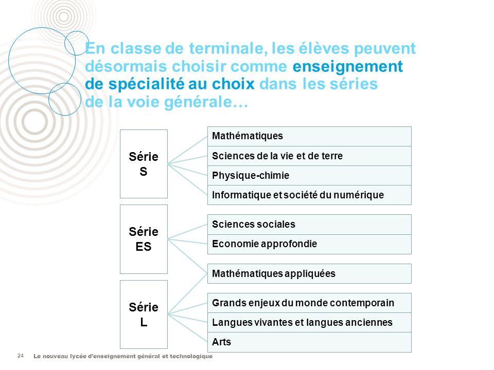 24 En classe de terminale, les élèves peuvent désormais choisir comme enseignement de spécialité au choix dans les séries de la voie générale… Série S