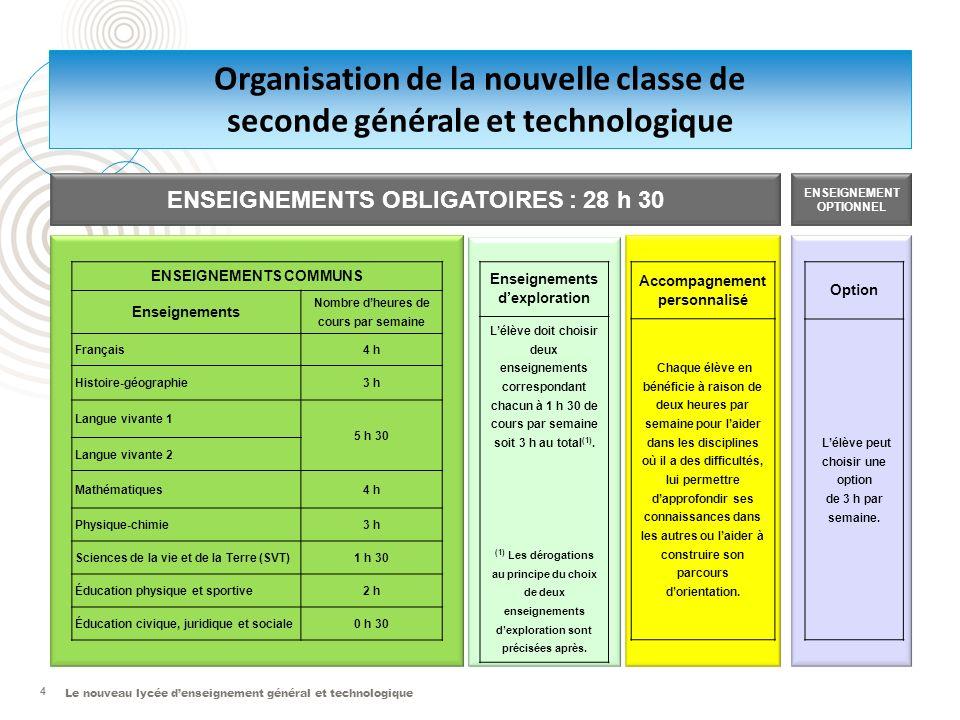 Le nouveau lycée denseignement général et technologique 4 Organisation de la nouvelle classe de seconde générale et technologique ENSEIGNEMENTS OBLIGA