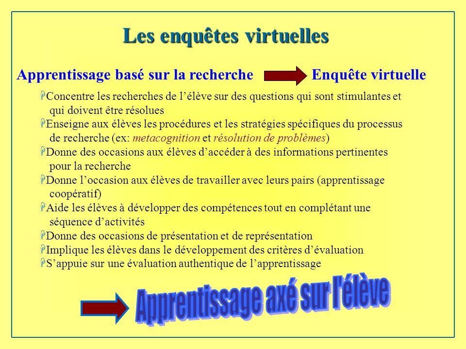 Format dune enquête virtuelle : Introduction Tâche Ressources Processus Évaluation Conclusion Ü Guide de lenseignant(e) (falcultatif) EXEMPLE: Clonage