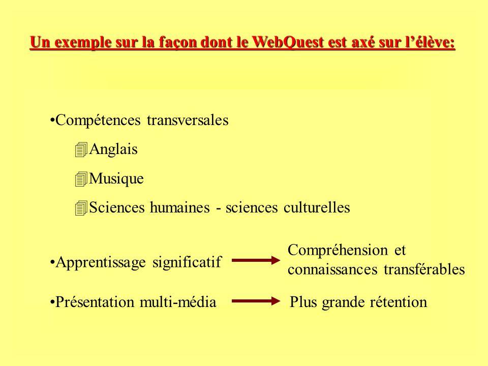 Compétences transversales 4Anglais 4Musique 4Sciences humaines - sciences culturelles Apprentissage significatif Compréhension et connaissances transférables Présentation multi-médiaPlus grande rétention Un exemple sur la façon dont le WebQuest est axé sur lélève: