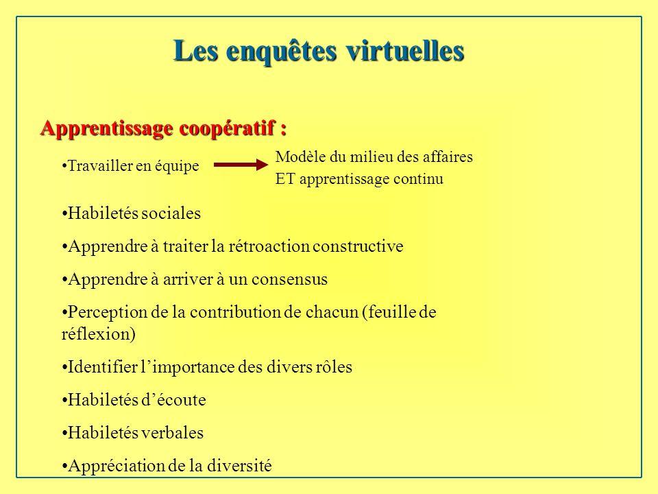Compétences transversales 4Anglais 4Musique 4Sciences humaines - sciences culturelles Apprentissage significatif Compréhension et connaissances transf
