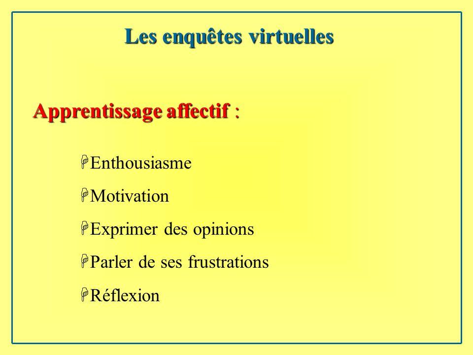 HEnthousiasme HMotivation HExprimer des opinions HParler de ses frustrations HRéflexion Apprentissage affectif : Les enquêtes virtuelles