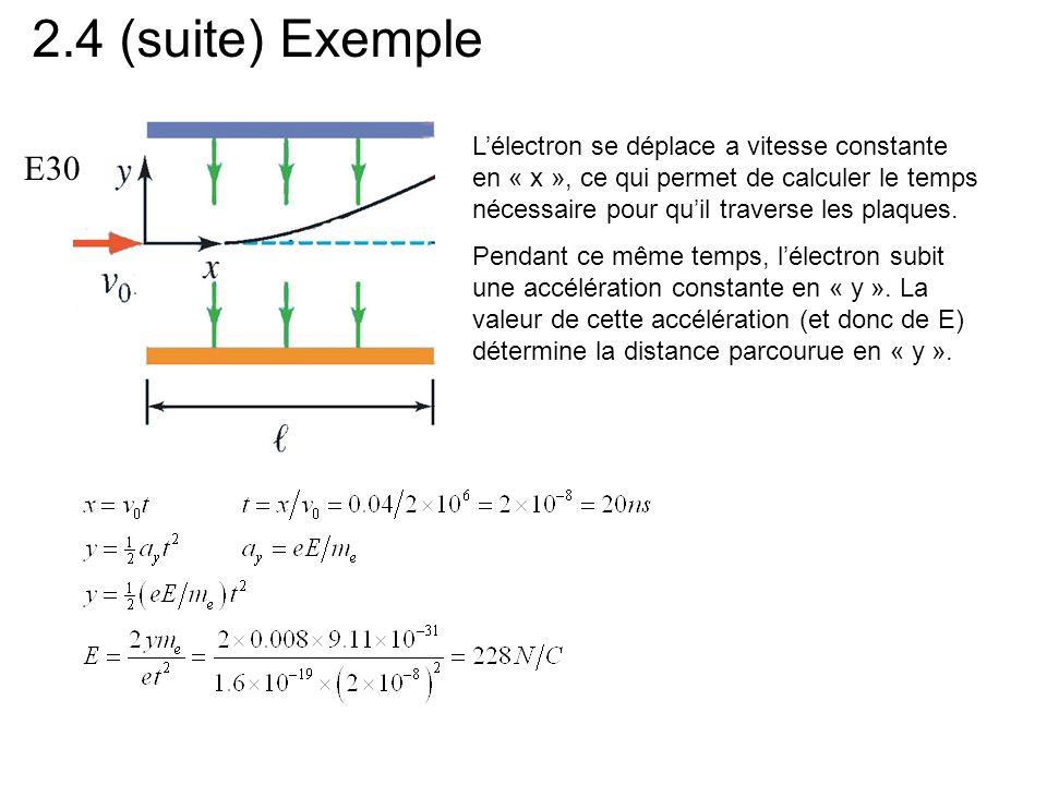 2.4 (suite) Exemple Lélectron se déplace a vitesse constante en « x », ce qui permet de calculer le temps nécessaire pour quil traverse les plaques. P