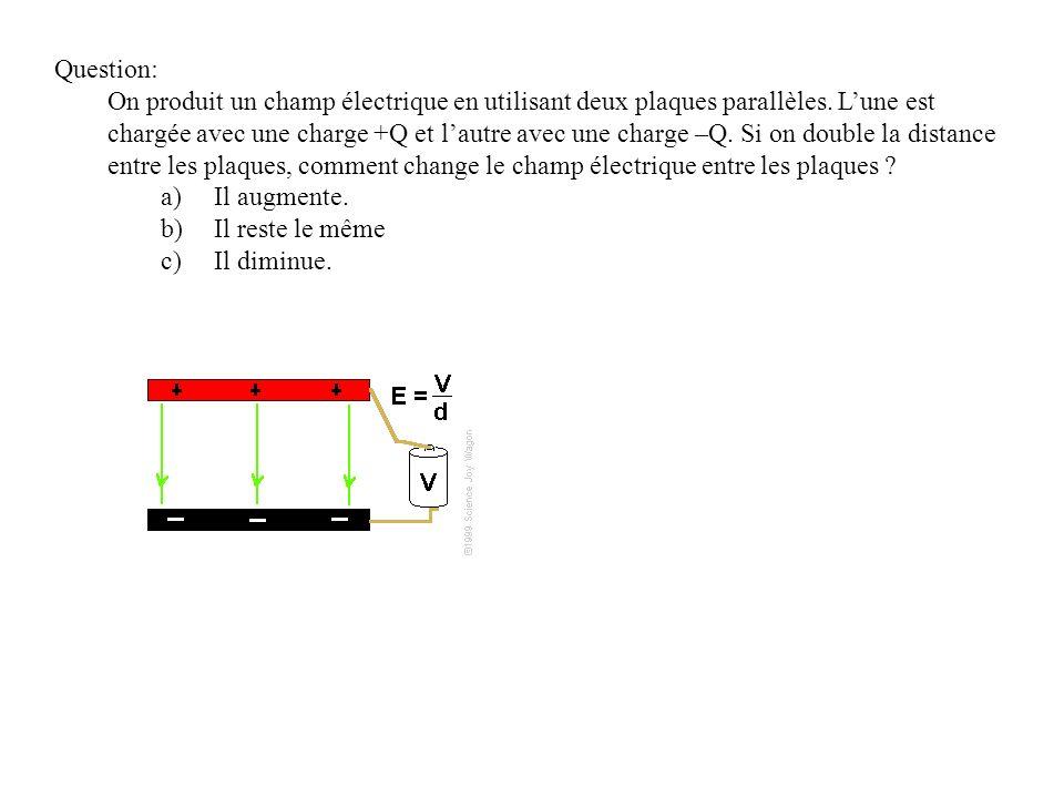 Question: On produit un champ électrique en utilisant deux plaques parallèles. Lune est chargée avec une charge +Q et lautre avec une charge –Q. Si on