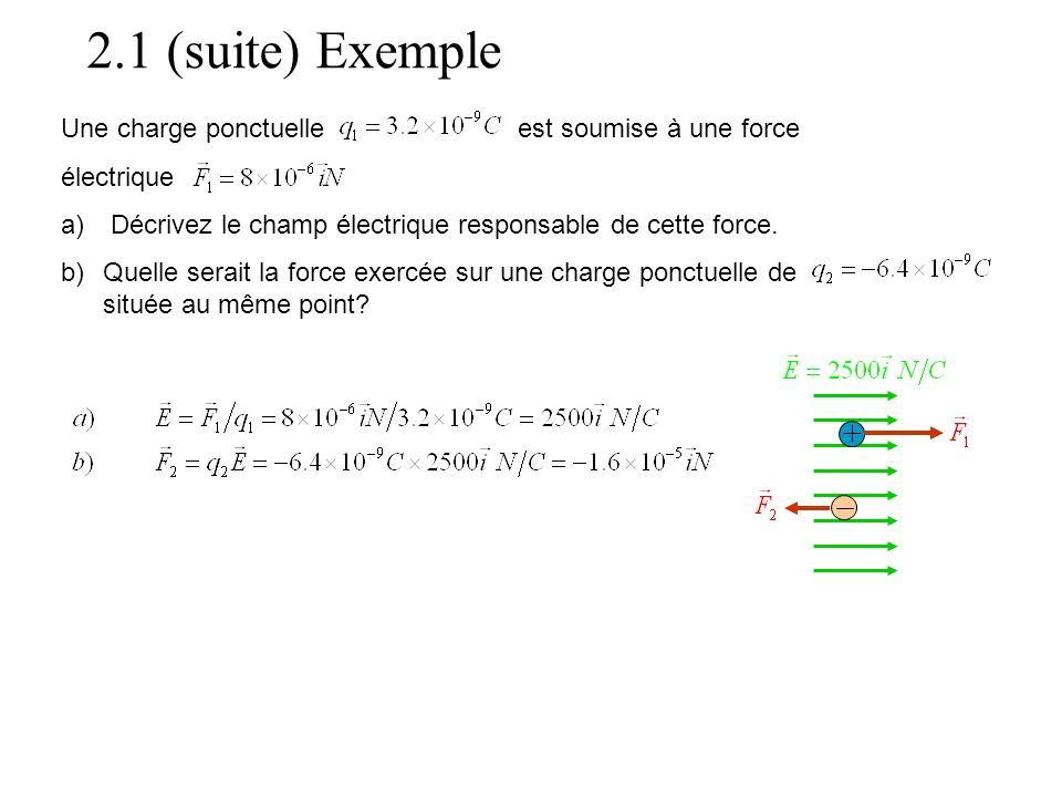 Une charge ponctuelle est soumise à une force électrique a) Décrivez le champ électrique responsable de cette force. b)Quelle serait la force exercée