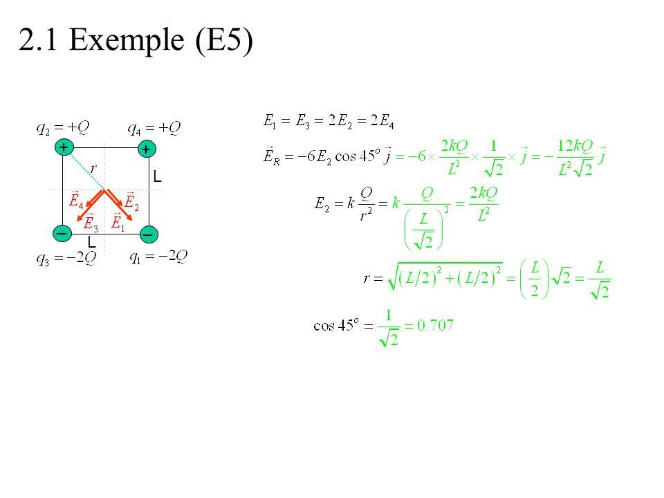 2.1 Exemple (E5) + _ + _ L L