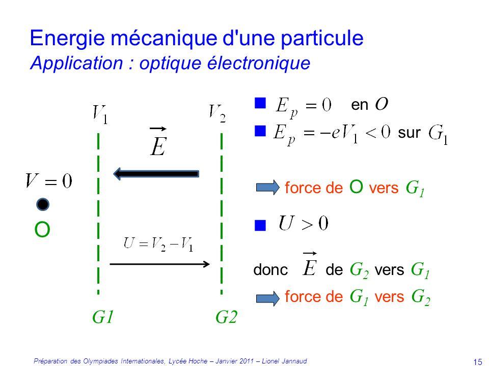 Préparation des Olympiades Internationales, Lycée Hoche – Janvier 2011 – Lionel Jannaud 15 en O sur force de O vers G 1 donc de G 2 vers G 1 force de G 1 vers G 2 O Energie mécanique d une particule Application : optique électronique G1 G2