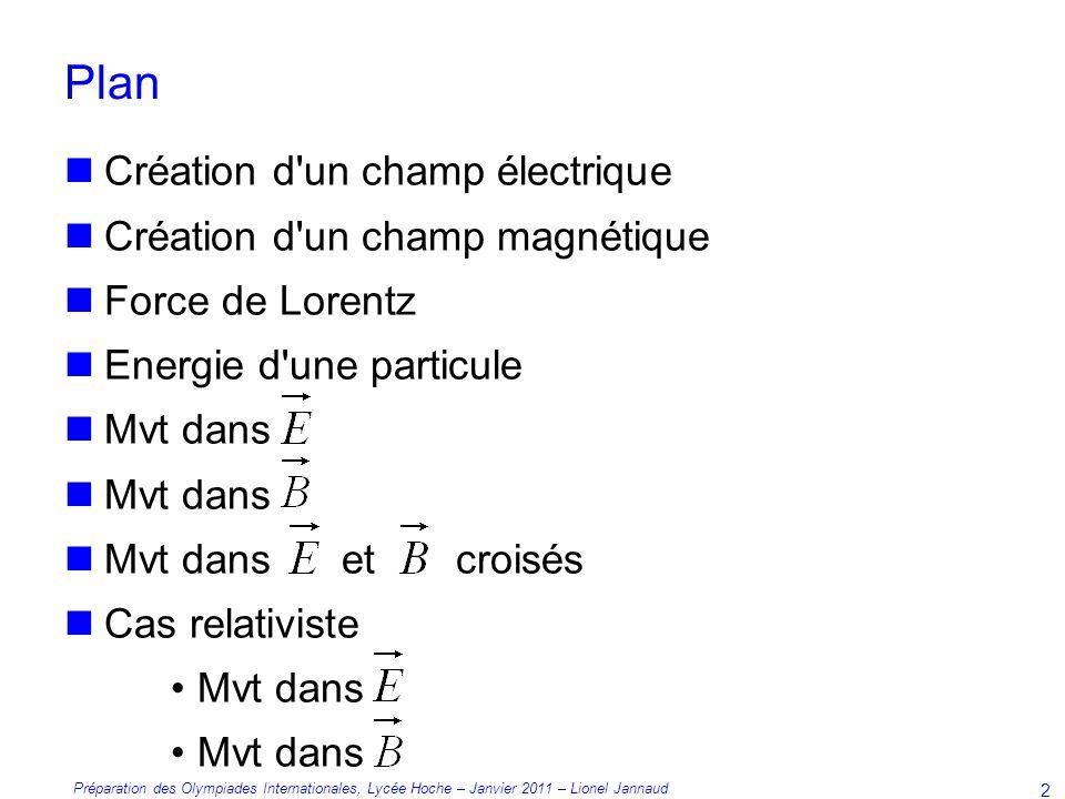Préparation des Olympiades Internationales, Lycée Hoche – Janvier 2011 – Lionel Jannaud 2 Plan Création d un champ électrique Création d un champ magnétique Force de Lorentz Energie d une particule Mvt dans Mvt dans et croisés Cas relativiste Mvt dans