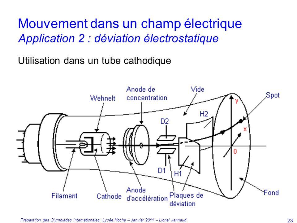 Préparation des Olympiades Internationales, Lycée Hoche – Janvier 2011 – Lionel Jannaud 23 Utilisation dans un tube cathodique Mouvement dans un champ électrique Application 2 : déviation électrostatique