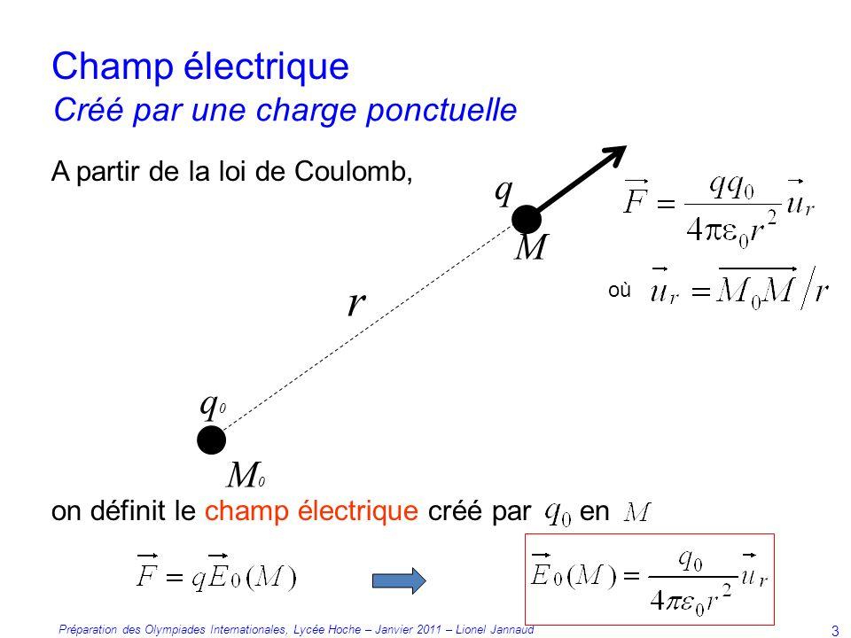 Préparation des Olympiades Internationales, Lycée Hoche – Janvier 2011 – Lionel Jannaud 3 Champ électrique A partir de la loi de Coulomb, on définit le champ électrique créé par en Créé par une charge ponctuelle M M0M0 q0q0 q r où