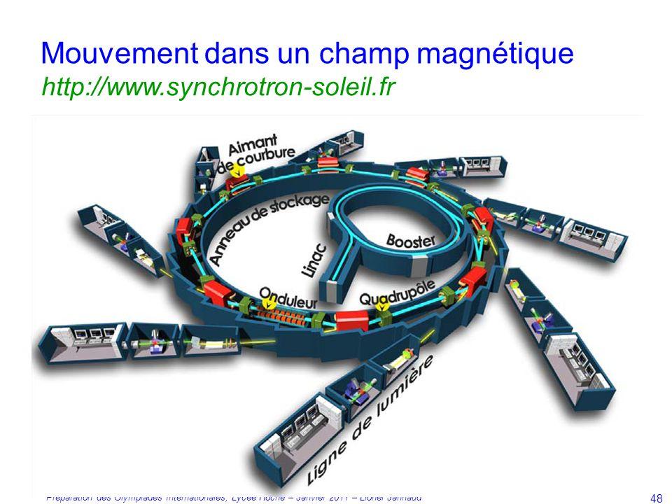 Préparation des Olympiades Internationales, Lycée Hoche – Janvier 2011 – Lionel Jannaud 48 Mouvement dans un champ magnétique http://www.synchrotron-soleil.fr