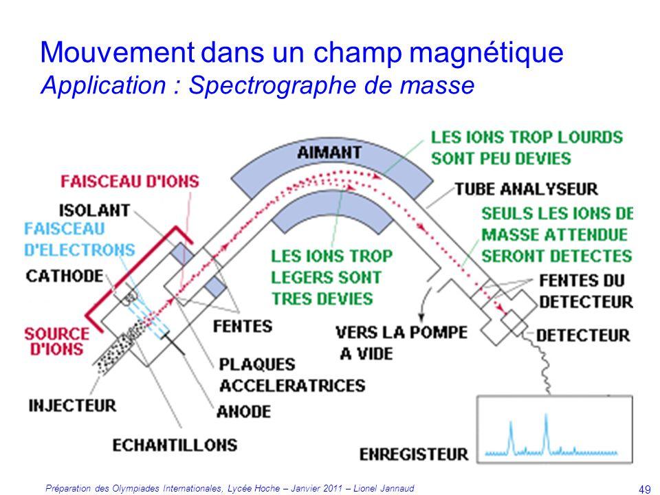 Préparation des Olympiades Internationales, Lycée Hoche – Janvier 2011 – Lionel Jannaud 49 Mouvement dans un champ magnétique Application : Spectrographe de masse