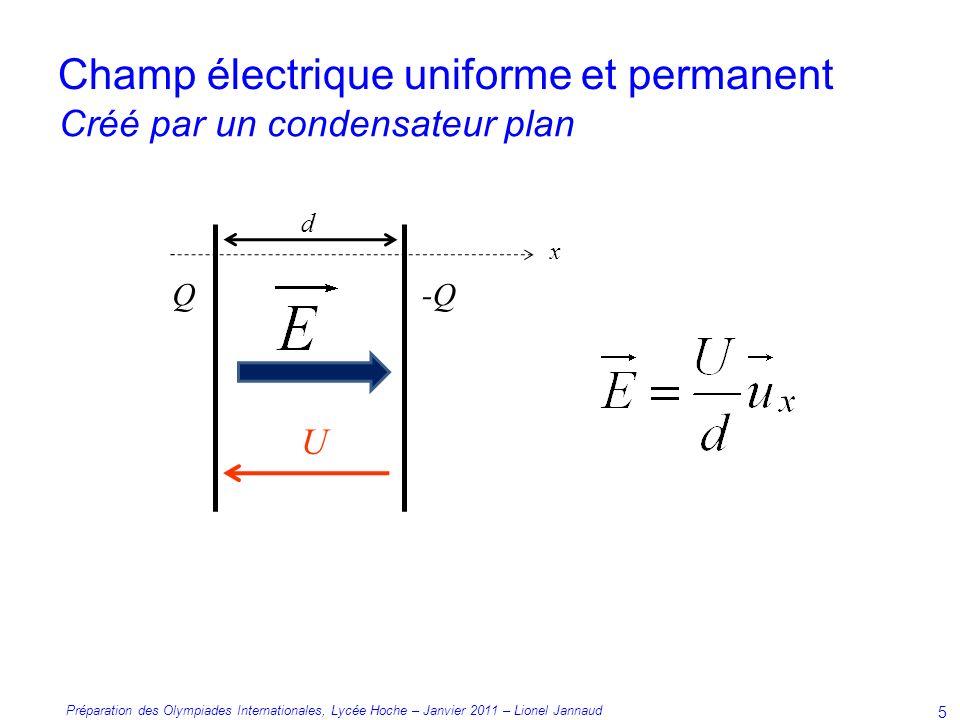 Préparation des Olympiades Internationales, Lycée Hoche – Janvier 2011 – Lionel Jannaud 5 x U d Q-Q Champ électrique uniforme et permanent Créé par un condensateur plan