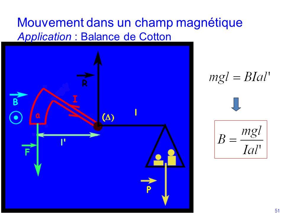 Préparation des Olympiades Internationales, Lycée Hoche – Janvier 2011 – Lionel Jannaud 51 Mouvement dans un champ magnétique Application : Balance de Cotton