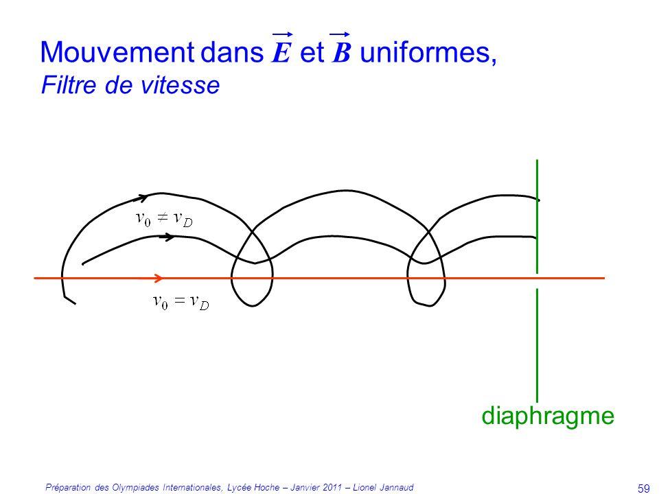 Préparation des Olympiades Internationales, Lycée Hoche – Janvier 2011 – Lionel Jannaud 59 Mouvement dans E et B uniformes, diaphragme Filtre de vitesse