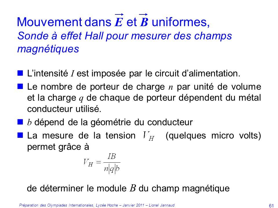 Préparation des Olympiades Internationales, Lycée Hoche – Janvier 2011 – Lionel Jannaud 61 Lintensité I est imposée par le circuit dalimentation.