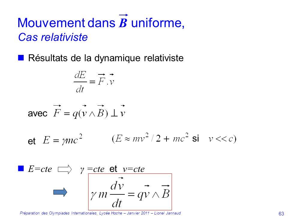 Préparation des Olympiades Internationales, Lycée Hoche – Janvier 2011 – Lionel Jannaud 63 Mouvement dans B uniforme, Résultats de la dynamique relativiste avec et E=cte γ =cte et v=cte si Cas relativiste
