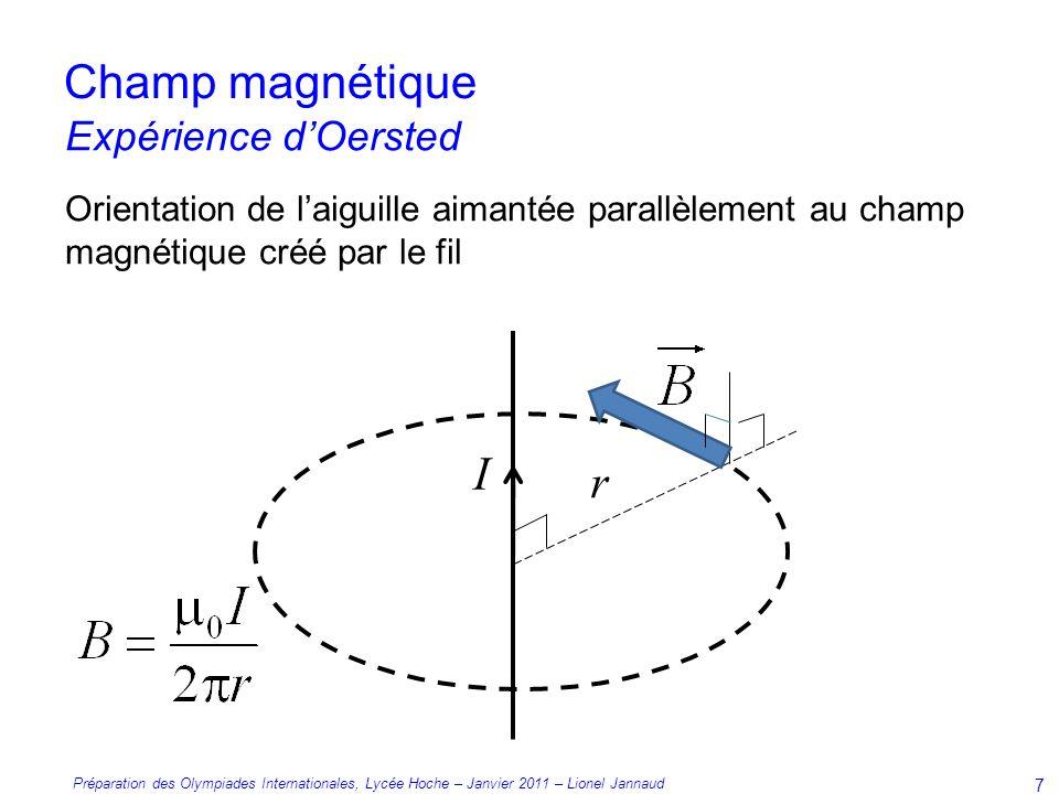 Préparation des Olympiades Internationales, Lycée Hoche – Janvier 2011 – Lionel Jannaud 7 Orientation de laiguille aimantée parallèlement au champ magnétique créé par le fil I r Champ magnétique Expérience dOersted