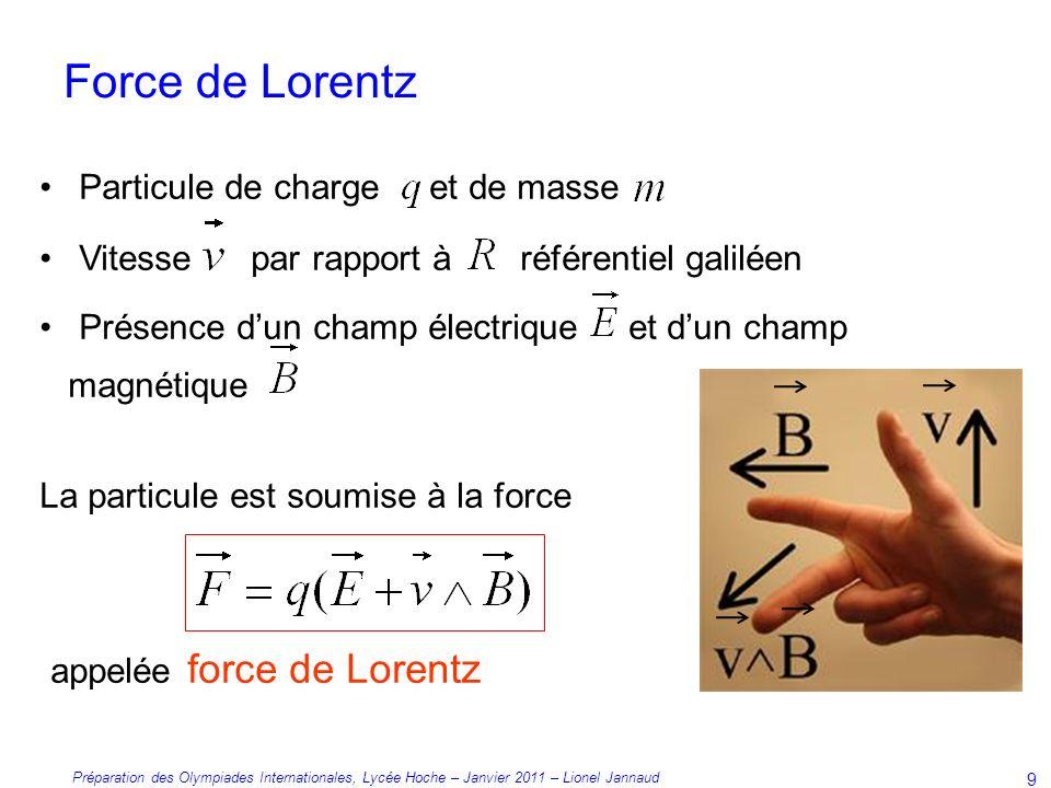 Préparation des Olympiades Internationales, Lycée Hoche – Janvier 2011 – Lionel Jannaud 9 Particule de charge et de masse Vitesse par rapport à référentiel galiléen Présence dun champ électrique et dun champ magnétique La particule est soumise à la force appelée force de Lorentz Force de Lorentz
